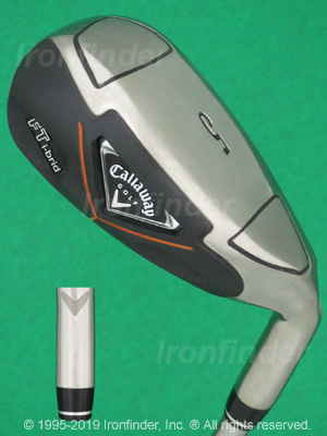 Back side of Callaway FT i-brid Irons head - the 