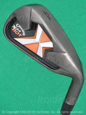 Back side of Callaway X24 HOT Irons head - the primary means to identify a club