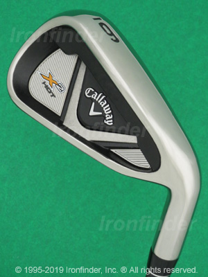 Back side of Callaway X2 HOT Irons head - the 