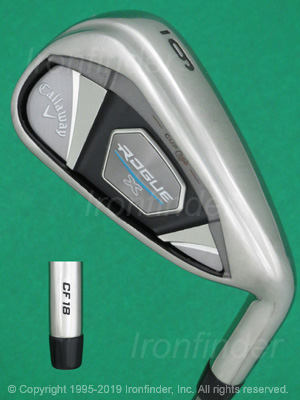 Back side of Callaway ROGUE X CF18 Cup 360 Irons head - the 